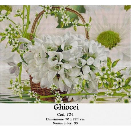 Model goblen Ghiocei